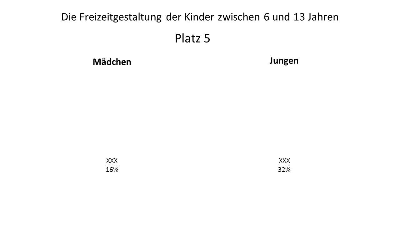 Mädchen Jungen Platz 5 XXX 16% XXX 32% Die Freizeitgestaltung der Kinder zwischen 6 und 13 Jahren