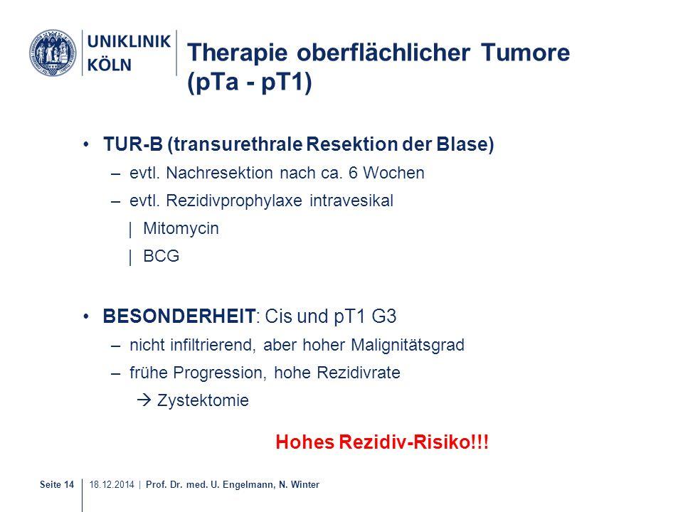 Seite 14 18.12.2014 | Prof. Dr. med. U. Engelmann, N. Winter Therapie oberflächlicher Tumore (pTa - pT1) TUR-B (transurethrale Resektion der Blase) –e