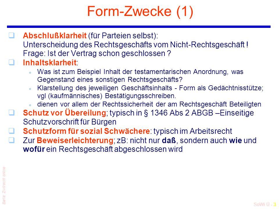 SoWi Ü - 4 Barta: Zivilrecht online Form-Zwecke (2) qPublizität/Offenkundigkeit von Rechtsakten; zB Grundbuchsübergabsform, aber auch Form der Eheschließung qForm als Mittel des Gläubigerschutzes, aber auch der Parteien gegeneinander; zB Notariatsaktspflicht nach § 1 NotZwG für: a) Ehepakte, b) zw Ehegatten geschlossene Kauf-, Tausch-, Renten- und Darlehensverträge und Schuldbekenntnisse sowie Schenkungsverträge ohne wirkliche Übergabe (§ 943 ABGB) qFormpflicht, als Anlaß für Rechtsberatung; zB: Notarielles oder gerichtliches Testament - Vgl auch die Diskussion um Formpflicht für (nichtehel) Lebensgemeinschaft = V-Schluß + Beratung (?) qForm erschwert Fälschungen, Umgehungen, Scheingeschäfte: Interesse des Staates; Grundverkehr qForm als Anknüpfungspunkt des Fiskus für Steuern und Abgaben; Liegenschaftskäufer  Grundbuch!