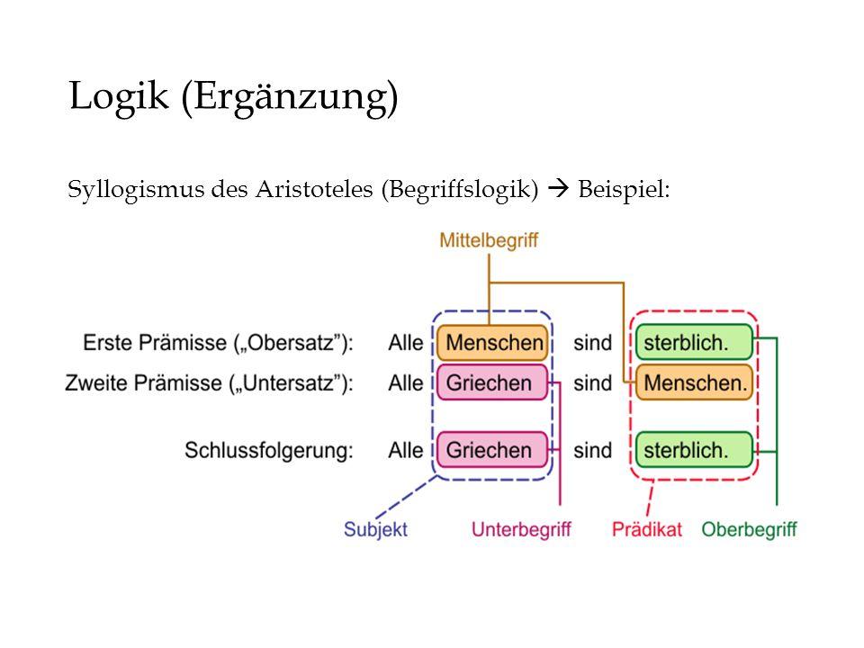 Logik (Ergänzung) Syllogismus des Aristoteles (Begriffslogik)  Beispiel: