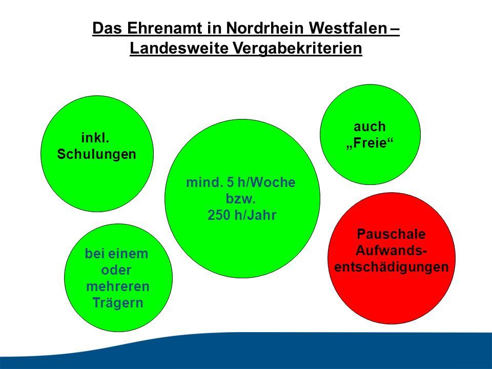 Das Ehrenamt in Nordrhein Westfalen – Landesweite Vergabekriterien inkl.