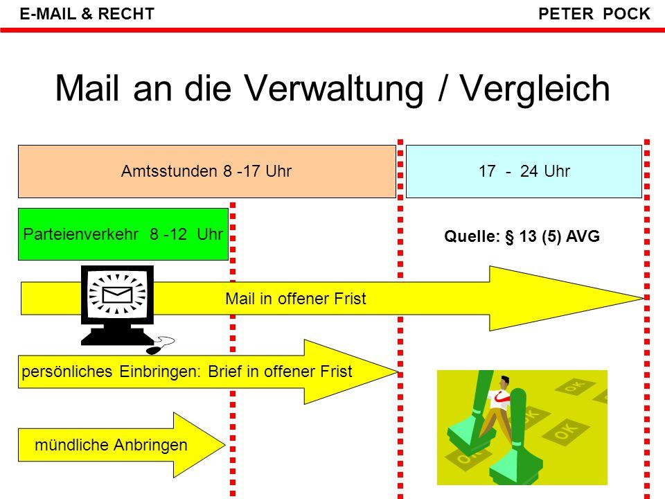 Mail an die Verwaltung E-MAIL & RECHT PETER POCK Amtsstunden 8 -17 Uhr17 - 8 UhrAmtsstunden 8 -17 Uhr Mail in offener Frist 24.00 Uhr / Deadline Bearbeitung der Anbringen und Entscheidungsfrist läuft Quelle: § 13 (5) AVG