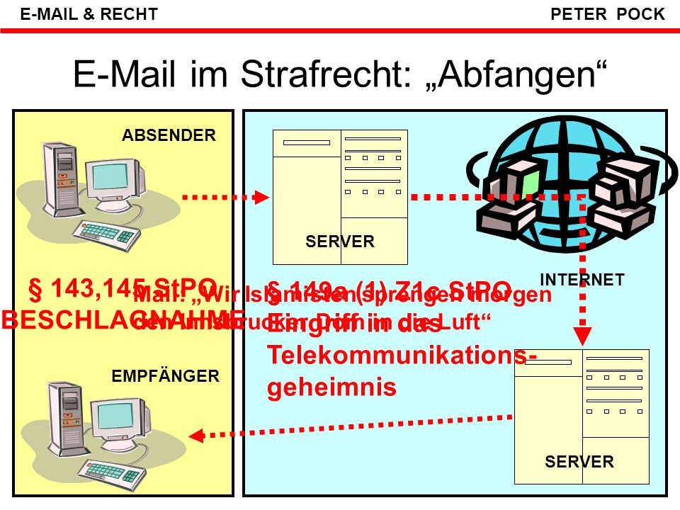 Falsche E-Mails: Nach Grasser jetzt Schüssel als Absender.