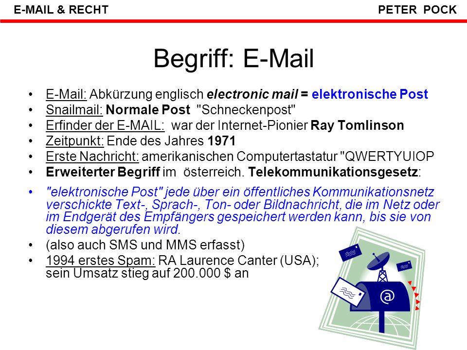 Inhaltsverzeichnis Begriff E-Mail Netiquette – eine Art Soft Law .