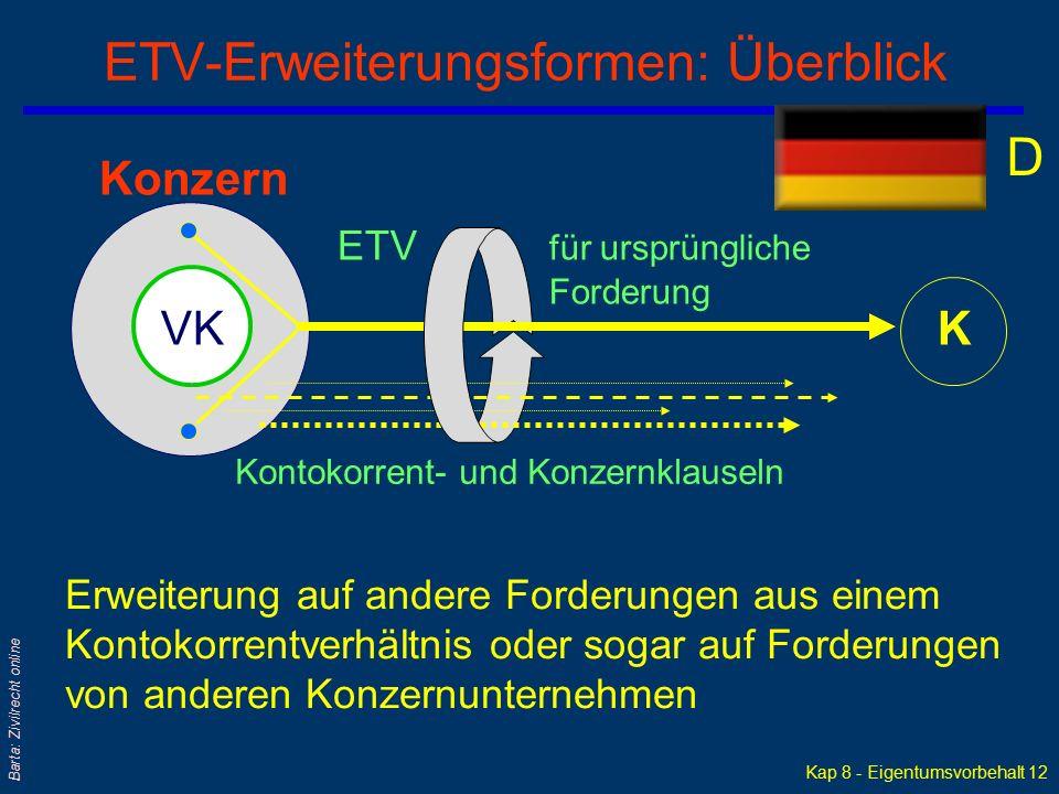 """Kap 8 - Eigentumsvorbehalt 11 Barta: Zivilrecht online ETV: Erlösklausel VK 1K 1K 2 KaufV 1 KaufV 2 Typische Formulierung: """"Veräußert der Käufer die W"""