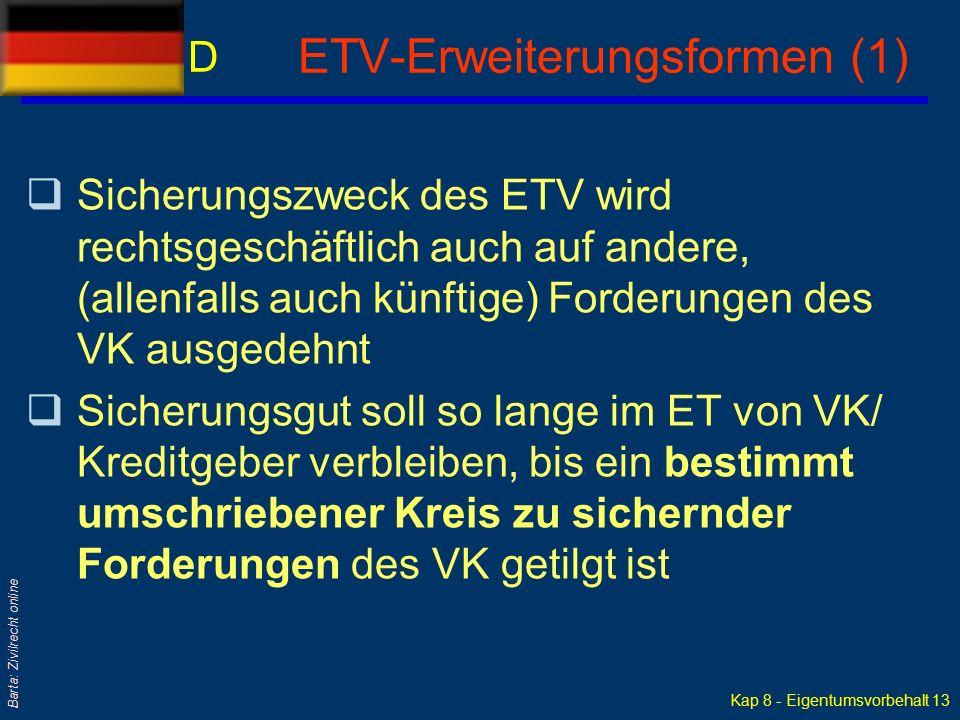 Kap 8 - Eigentumsvorbehalt 12 Barta: Zivilrecht online ETV-Erweiterungsformen: Überblick ETV für ursprüngliche Forderung K Kontokorrent- und Konzernkl