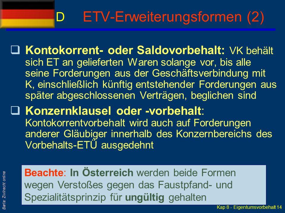 Kap 8 - Eigentumsvorbehalt 13 Barta: Zivilrecht online ETV-Erweiterungsformen (1) qSicherungszweck des ETV wird rechtsgeschäftlich auch auf andere, (a