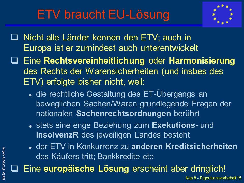 Kap 8 - Eigentumsvorbehalt 14 Barta: Zivilrecht online ETV-Erweiterungsformen (2) qKontokorrent- oder Saldovorbehalt: VK behält sich ET an gelieferten
