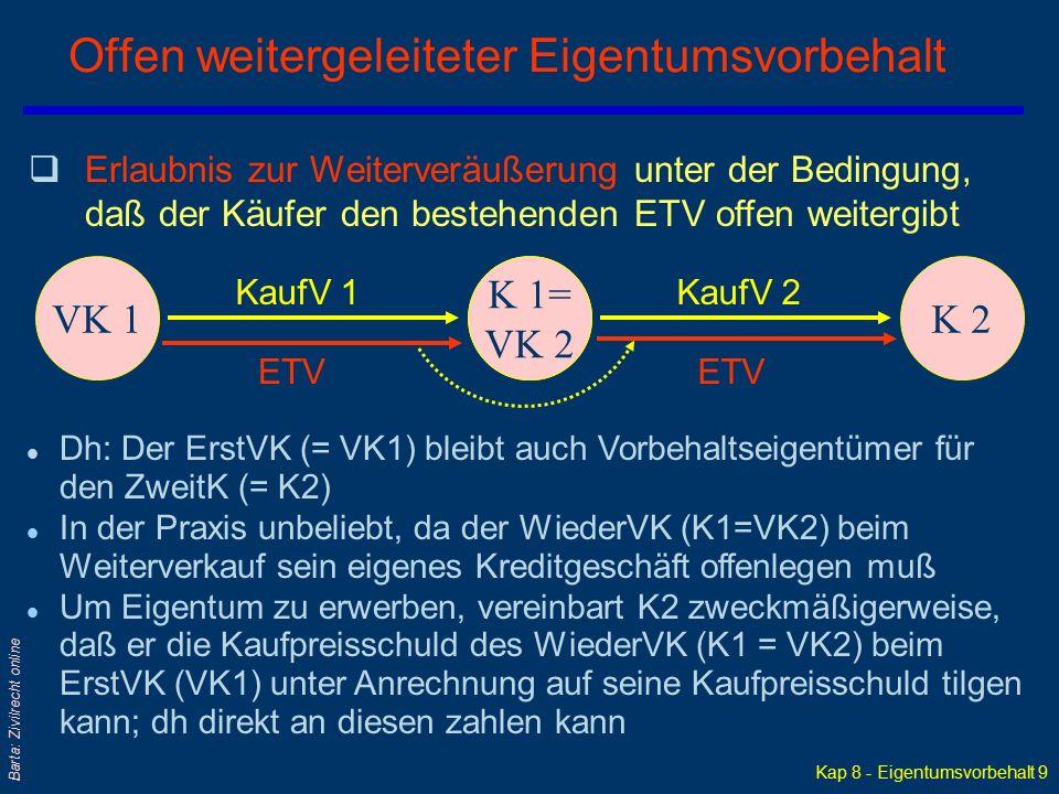 Kap 8 - Eigentumsvorbehalt 8 Barta: Zivilrecht online Verlängerter ETV: Verarbeitungsklausel VKK KaufV Verarbeitung ETV führt zu Mit-ET am Endprodukt qVerkäufer erwirbt an Stelle der Sicherheit durch das Vorbehaltsgut kraft Verarbeitungsklausel (sog verlängerter ETV ieS) mit Verarbeitung des Vorbehaltsguts Mit-ET am Endprodukt zB SZ 49/138 (1976): Verarbeitung von Stoffen zu Blusen unter ETV Stoff- ballen
