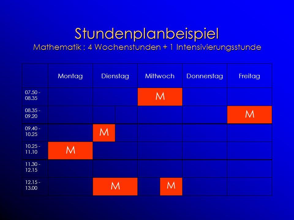 Stundenplanbeispiel Mathematik : 4 Wochenstunden + 1 Intensivierungsstunde MontagDienstagMittwochDonnerstagFreitag 07.50 - 08.35 M 08.35 - 09.20 M 09.