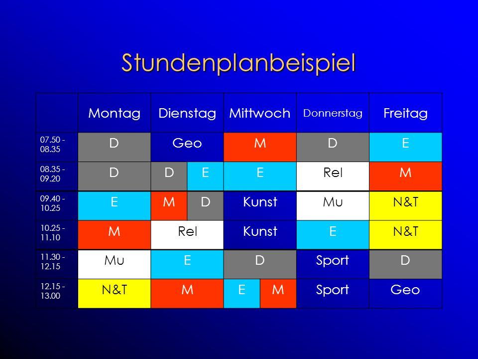 Stundenplanbeispiel MontagDienstagMittwoch Donnerstag Freitag 07.50 - 08.35 DGeoMDE 08.35 - 09.20 DDEERelM 09.40 - 10.25 EMDKunstMuN&T 10.25 - 11.10 M