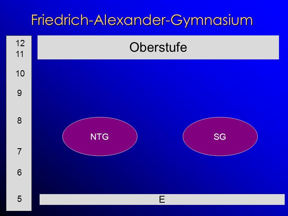 Friedrich-Alexander-Gymnasium E Oberstufe 10 9 8 7 6 5 12 11 SG NTG