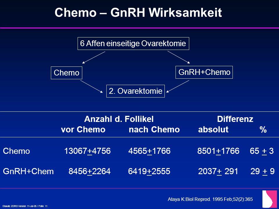 Diasatz ZORO Version 11-Jul-05 / Folie 11 6 Affen einseitige Ovarektomie Chemo GnRH+Chemo Anzahl d. Follikel Differenz vor Chemo nach Chemoabsolut % C