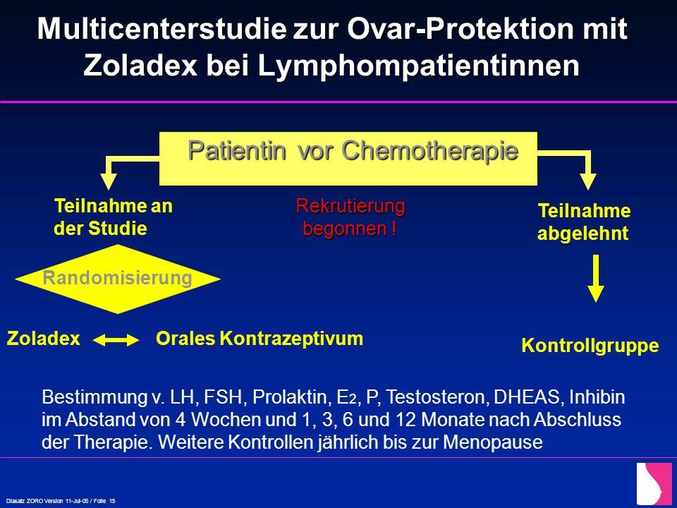 Diasatz ZORO Version 11-Jul-05 / Folie 15 Multicenterstudie zur Ovar-Protektion mit Zoladex bei Lymphompatientinnen Patientin vor Chemotherapie Teilna