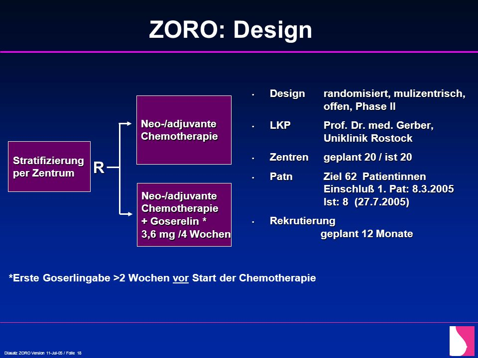 Diasatz ZORO Version 11-Jul-05 / Folie 18 ZORO: Design Neo-/adjuvante Chemotherapie Stratifizierung per Zentrum R Neo-/adjuvante Chemotherapie + Goser