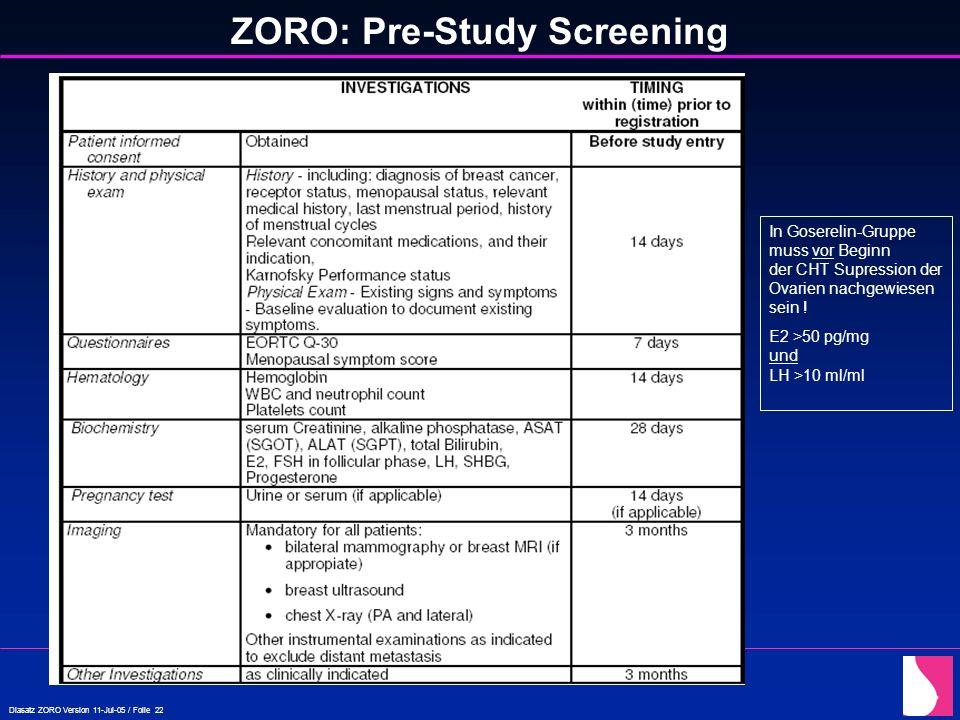 Diasatz ZORO Version 11-Jul-05 / Folie 22 ZORO: Pre-Study Screening In Goserelin-Gruppe muss vor Beginn der CHT Supression der Ovarien nachgewiesen se