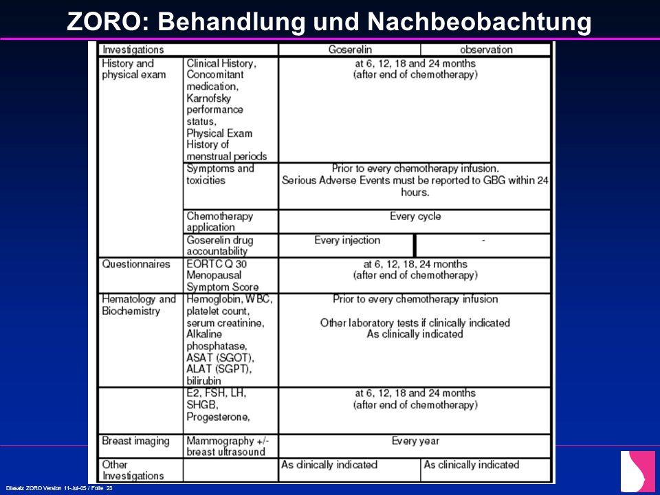 Diasatz ZORO Version 11-Jul-05 / Folie 23 ZORO: Behandlung und Nachbeobachtung
