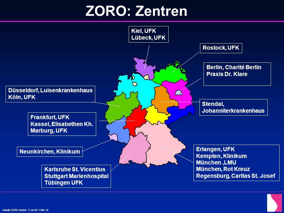Diasatz ZORO Version 11-Jul-05 / Folie 24 ZORO: Zentren Erlangen, UFK Kempten, Klinikum München,LMU München, Rot Kreuz Regensburg, Caritas St. Josef B