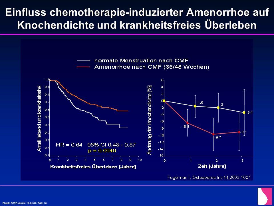 Diasatz ZORO Version 11-Jul-05 / Folie 30 Einfluss chemotherapie-induzierter Amenorrhoe auf Knochendichte und krankheitsfreies Überleben