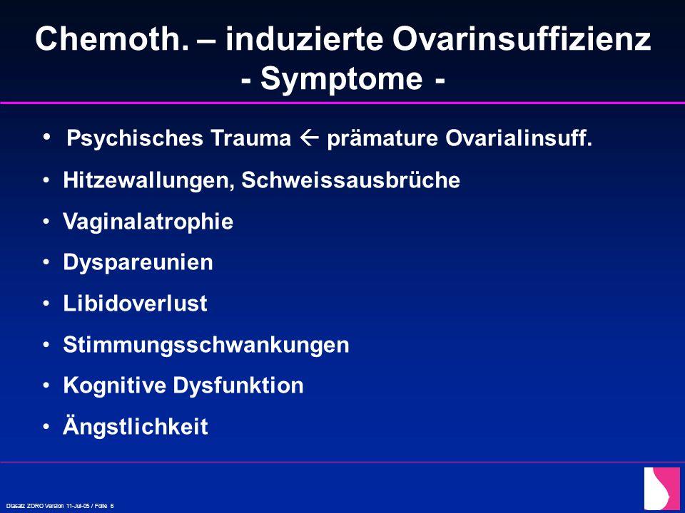 Diasatz ZORO Version 11-Jul-05 / Folie 6 Chemoth. – induzierte Ovarinsuffizienz - Symptome - Psychisches Trauma  prämature Ovarialinsuff. Hitzewallun