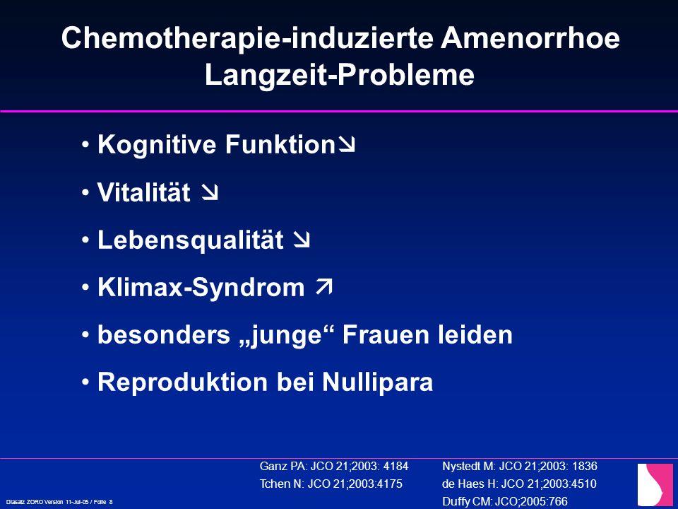 Diasatz ZORO Version 11-Jul-05 / Folie 19 ZORO: Studienziele Primäres Studienziel: Erhöhung des Anteils an Patientinnen mit normaler Ovarialfunktion nach 6 monatiger (neo)adjuvanter, anthracyclin-haltiger Polychemoth.