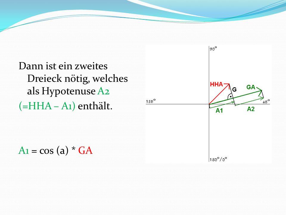 Dann ist ein zweites Dreieck nötig, welches als Hypotenuse A2 (=HHA – A1) enthält. A1 = cos (a) * GA