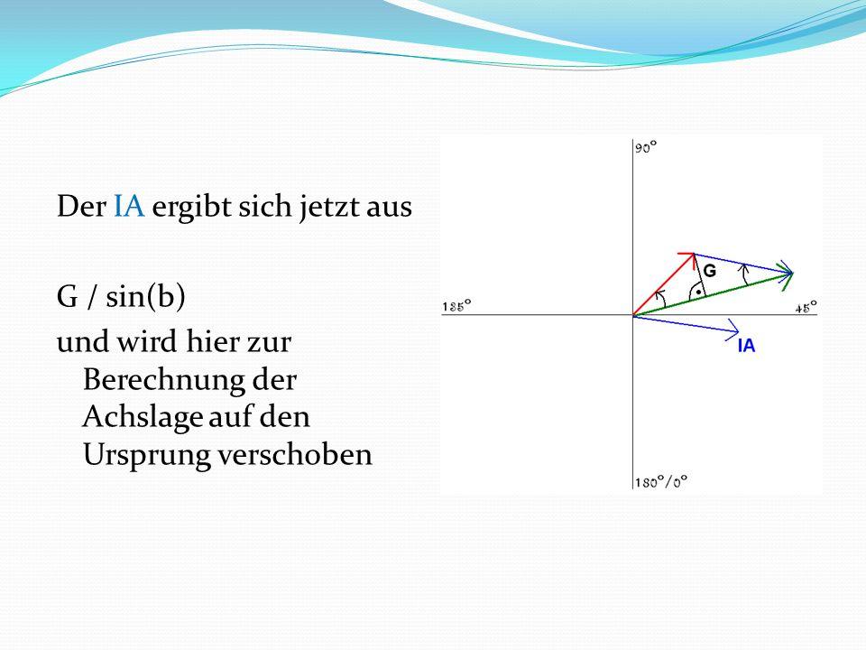 Der IA ergibt sich jetzt aus G / sin(b) und wird hier zur Berechnung der Achslage auf den Ursprung verschoben
