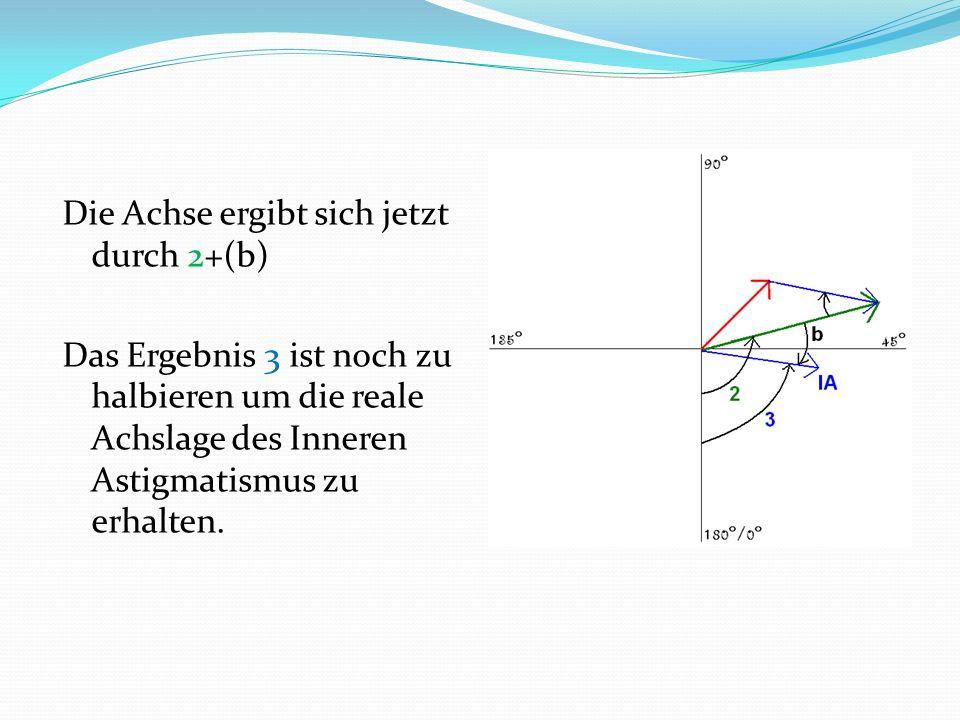 Die Achse ergibt sich jetzt durch 2+(b) Das Ergebnis 3 ist noch zu halbieren um die reale Achslage des Inneren Astigmatismus zu erhalten.