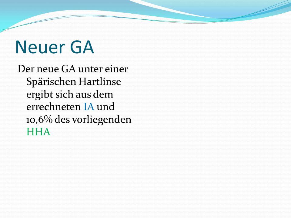 Neuer GA Der neue GA unter einer Spärischen Hartlinse ergibt sich aus dem errechneten IA und 10,6% des vorliegenden HHA