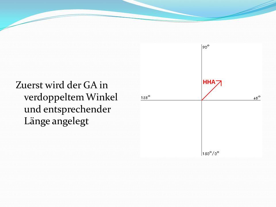 Zuerst wird der GA in verdoppeltem Winkel und entsprechender Länge angelegt