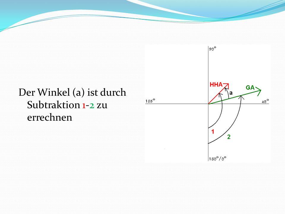Der Winkel (a) ist durch Subtraktion 1-2 zu errechnen