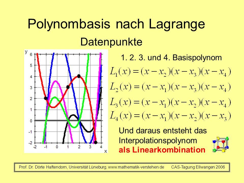 Polynombasis nach Lagrange Datenpunkte Prof. Dr. Dörte Haftendorn, Universität Lüneburg, www.mathematik-verstehen.de CAS-Tagung Ellwangen 2006 1. 2. 3