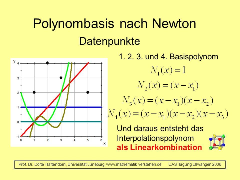 Polynombasis nach Newton Datenpunkte Prof. Dr. Dörte Haftendorn, Universität Lüneburg, www.mathematik-verstehen.de CAS-Tagung Ellwangen 2006 1. 2. 3.