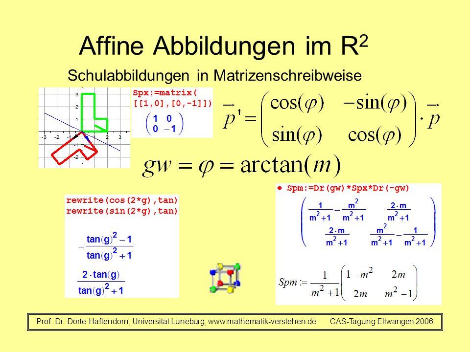 Affine Abbildungen im R 2 Schulabbildungen in Matrizenschreibweise Prof. Dr. Dörte Haftendorn, Universität Lüneburg, www.mathematik-verstehen.de CAS-T