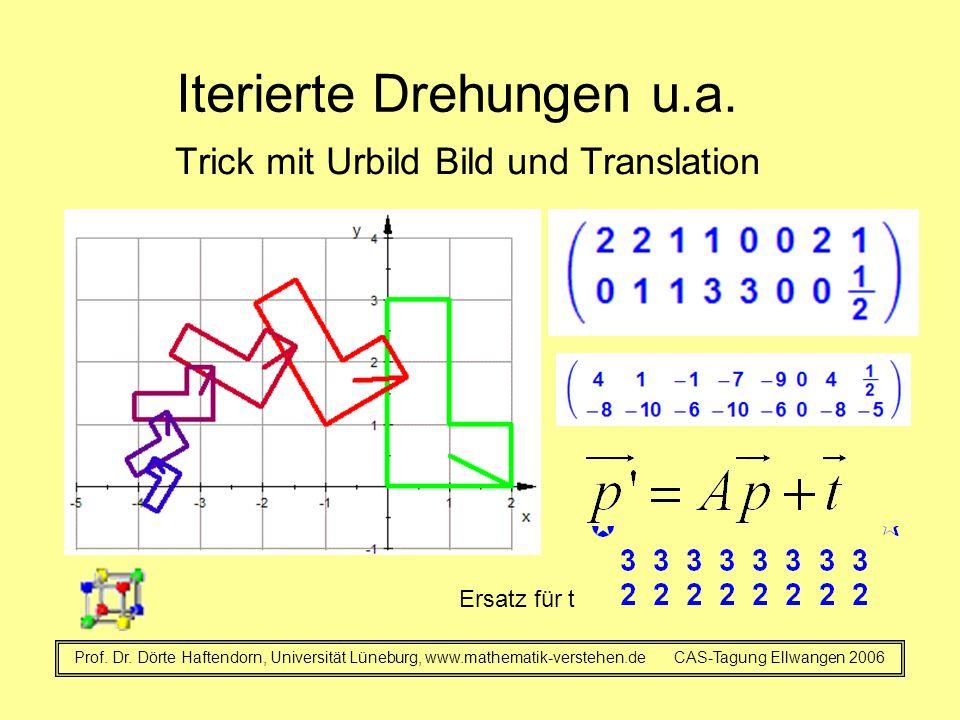 Iterierte Drehungen u.a. Trick mit Urbild Bild und Translation Prof. Dr. Dörte Haftendorn, Universität Lüneburg, www.mathematik-verstehen.de CAS-Tagun