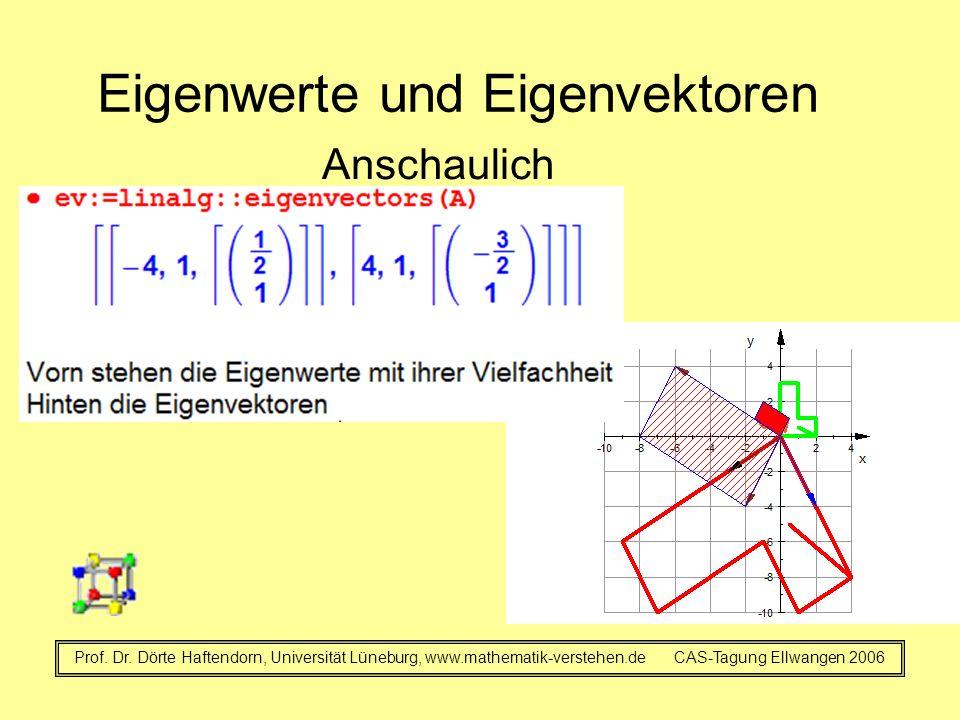 Eigenwerte und Eigenvektoren Anschaulich Prof. Dr. Dörte Haftendorn, Universität Lüneburg, www.mathematik-verstehen.de CAS-Tagung Ellwangen 2006