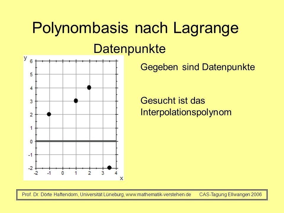 Polynombasis nach Lagrange Datenpunkte Prof. Dr. Dörte Haftendorn, Universität Lüneburg, www.mathematik-verstehen.de CAS-Tagung Ellwangen 2006 Gegeben