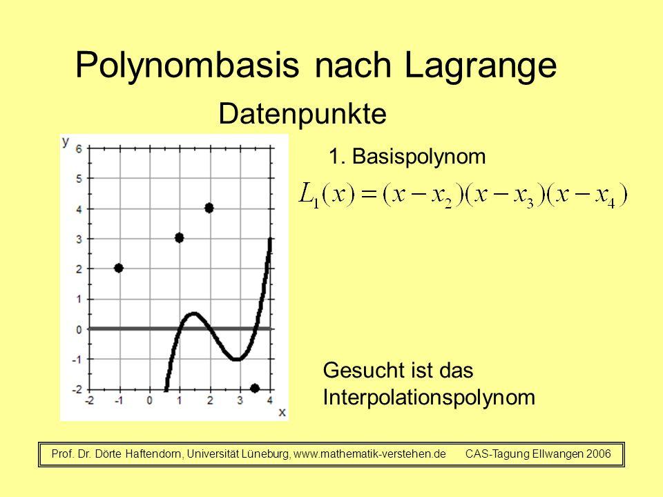 Polynombasis nach Lagrange Datenpunkte Prof. Dr. Dörte Haftendorn, Universität Lüneburg, www.mathematik-verstehen.de CAS-Tagung Ellwangen 2006 1. Basi