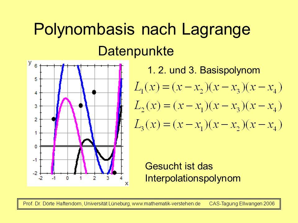 Polynombasis nach Lagrange Datenpunkte Prof. Dr. Dörte Haftendorn, Universität Lüneburg, www.mathematik-verstehen.de CAS-Tagung Ellwangen 2006 1. 2. u