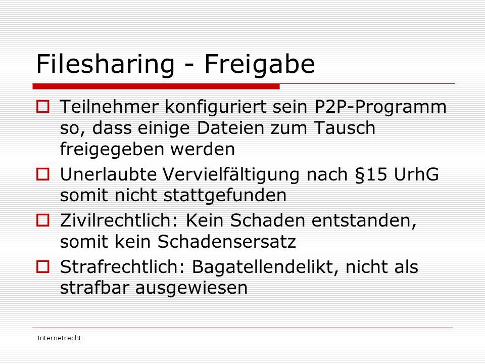 Internetrecht Filesharing - Freigabe  Teilnehmer konfiguriert sein P2P-Programm so, dass einige Dateien zum Tausch freigegeben werden  Unerlaubte Ve
