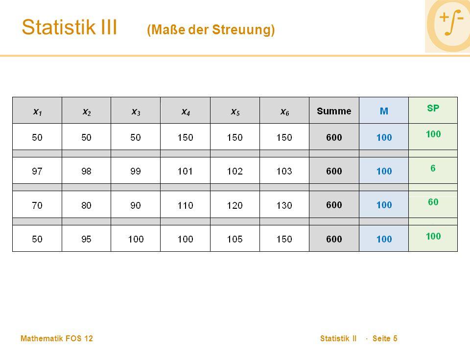 Mathematik FOS 12 Statistik II · Seite 5 Statistik III (Maße der Streuung)