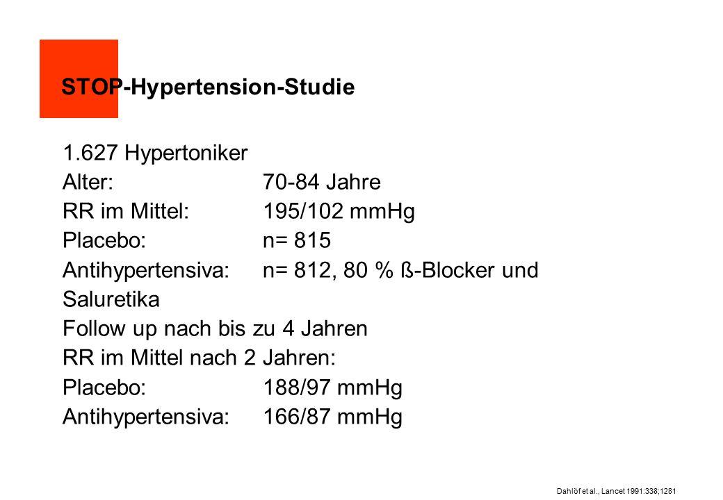 STOP-Hypertension-Studie 1.627 Hypertoniker Alter:70-84 Jahre RR im Mittel: 195/102 mmHg Placebo: n= 815 Antihypertensiva: n= 812, 80 % ß-Blocker und Saluretika Follow up nach bis zu 4 Jahren RR im Mittel nach 2 Jahren: Placebo: 188/97 mmHg Antihypertensiva: 166/87 mmHg Dahlöf et al., Lancet 1991:338;1281