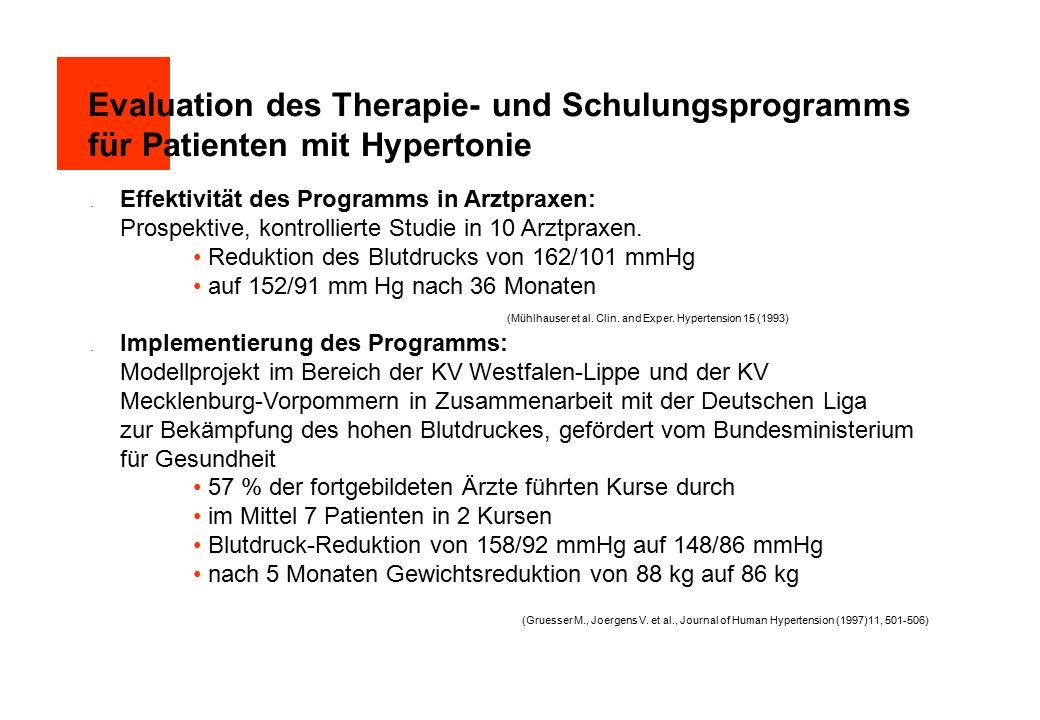 Evaluation des Therapie- und Schulungsprogramms für Patienten mit Hypertonie  Effektivität des Programms in Arztpraxen: Prospektive, kontrollierte Studie in 10 Arztpraxen.