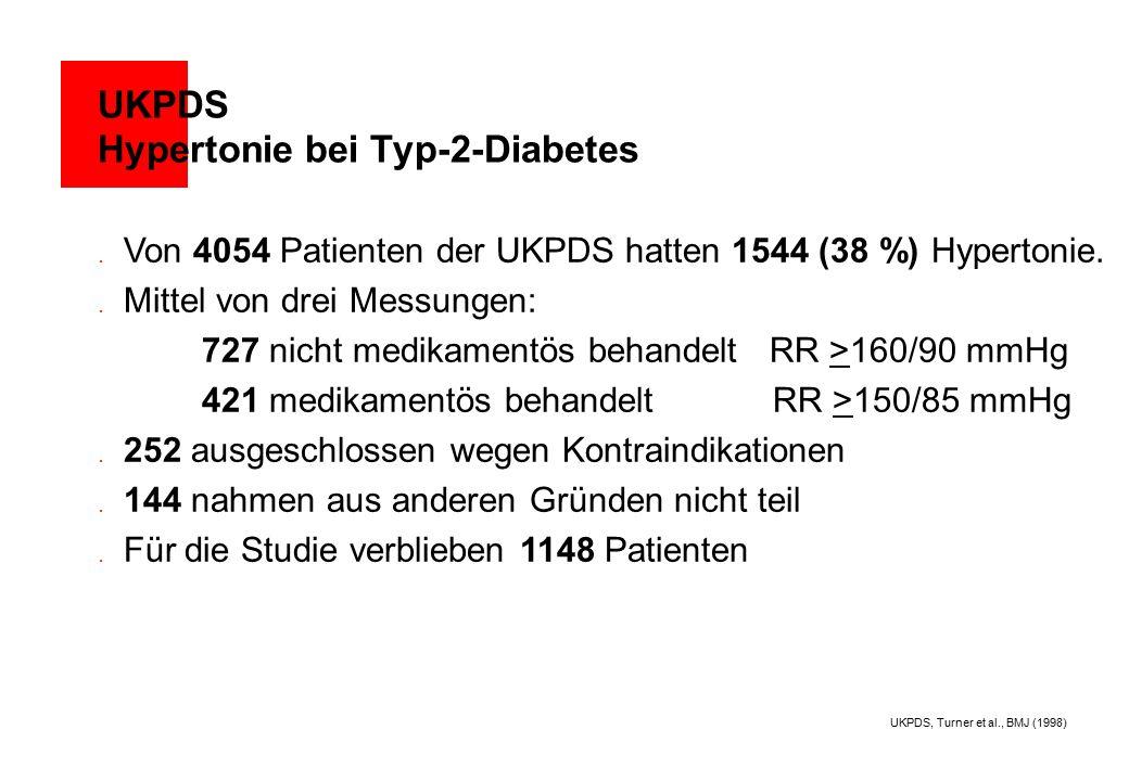 UKPDS Hypertonie bei Typ-2-Diabetes  Von 4054 Patienten der UKPDS hatten 1544 (38 %) Hypertonie.  Mittel von drei Messungen: 727 nicht medikamentös