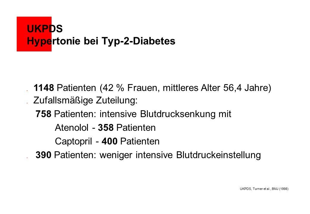 UKPDS Hypertonie bei Typ-2-Diabetes  1148 Patienten (42 % Frauen, mittleres Alter 56,4 Jahre)  Zufallsmäßige Zuteilung: 758 Patienten: intensive Blutdrucksenkung mit Atenolol - 358 Patienten Captopril - 400 Patienten  390 Patienten: weniger intensive Blutdruckeinstellung UKPDS, Turner et al., BMJ (1998)