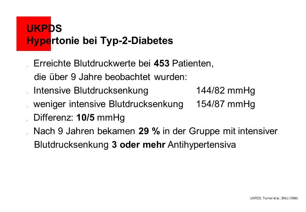  Erreichte Blutdruckwerte bei 453 Patienten, die über 9 Jahre beobachtet wurden:  Intensive Blutdrucksenkung 144/82 mmHg  weniger intensive Blutdrucksenkung 154/87 mmHg  Differenz: 10/5 mmHg  Nach 9 Jahren bekamen 29 % in der Gruppe mit intensiver Blutdrucksenkung 3 oder mehr Antihypertensiva UKPDS Hypertonie bei Typ-2-Diabetes UKPDS, Turner et al., BMJ (1998)