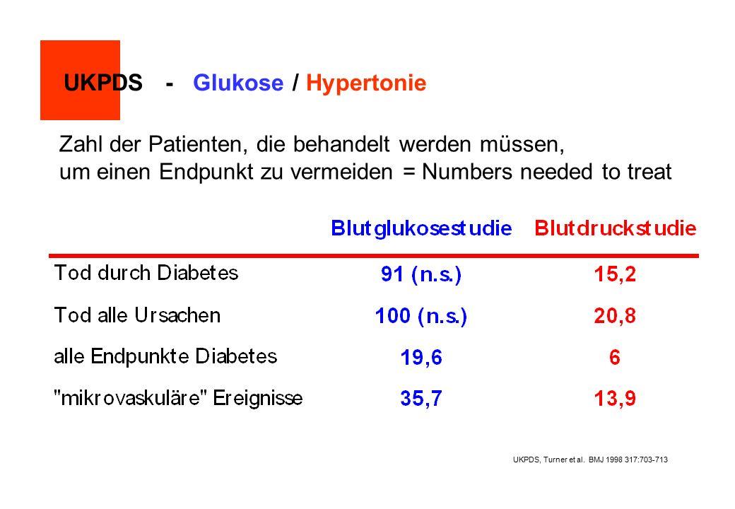 UKPDS - Glukose / Hypertonie Zahl der Patienten, die behandelt werden müssen, um einen Endpunkt zu vermeiden = Numbers needed to treat UKPDS, Turner et al.