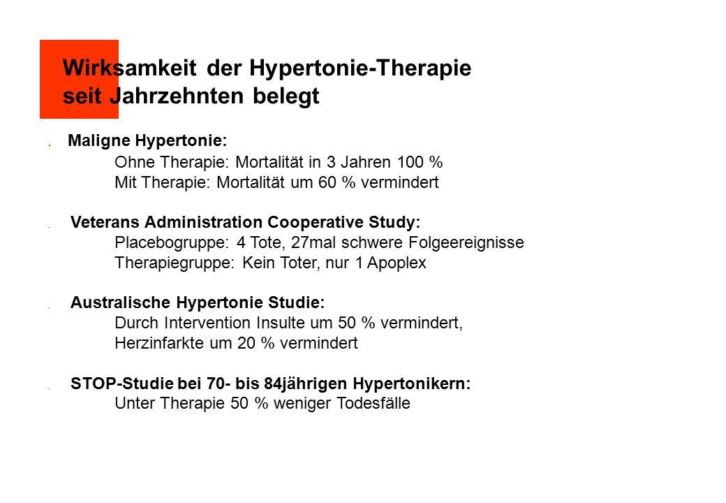 Wirksamkeit der Hypertonie-Therapie seit Jahrzehnten belegt  Maligne Hypertonie: Ohne Therapie: Mortalität in 3 Jahren 100 % Mit Therapie: Mortalität