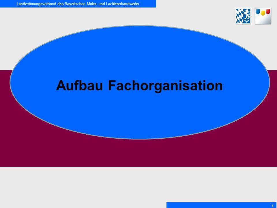 Landesinnungsverband des Bayerischen Maler- und Lackiererhandwerks 1 Aufbau Fachorganisation