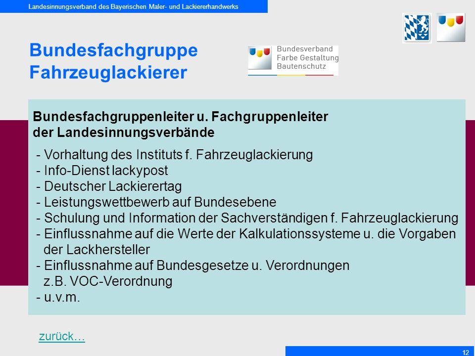 Landesinnungsverband des Bayerischen Maler- und Lackiererhandwerks 12 Bundesfachgruppe Fahrzeuglackierer Bundesfachgruppenleiter u. Fachgruppenleiter